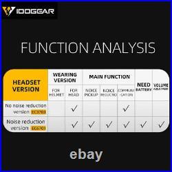 IDOGEAR Electronic Headset Ear Muffs Hearing Protection Noice Reduction Shooting